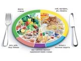 Клёвое Место - иконка «питание» в Валдае